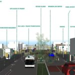What Makes a Complete Street? A Brief Guide